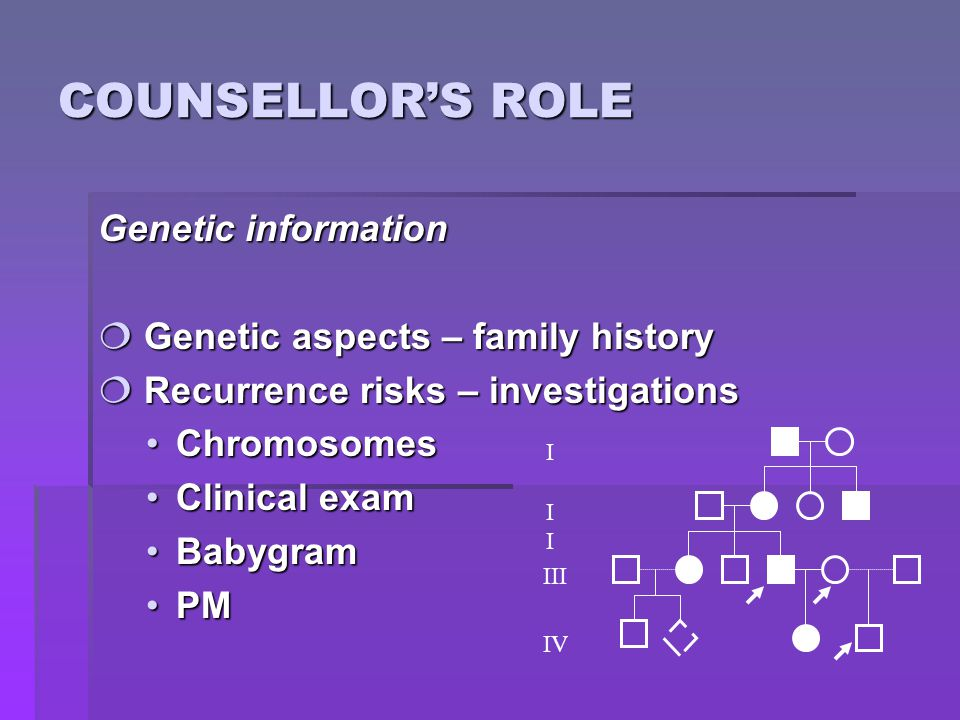 COUNSELLOR'S ROLE Genetic information  Genetic aspects – family history  Recurrence risks – investigations ChromosomesChromosomes Clinical examClini