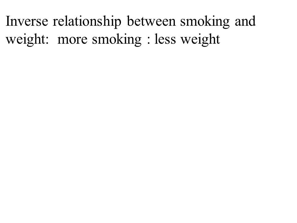 Inverse relationship between smoking and weight: more smoking : less weight