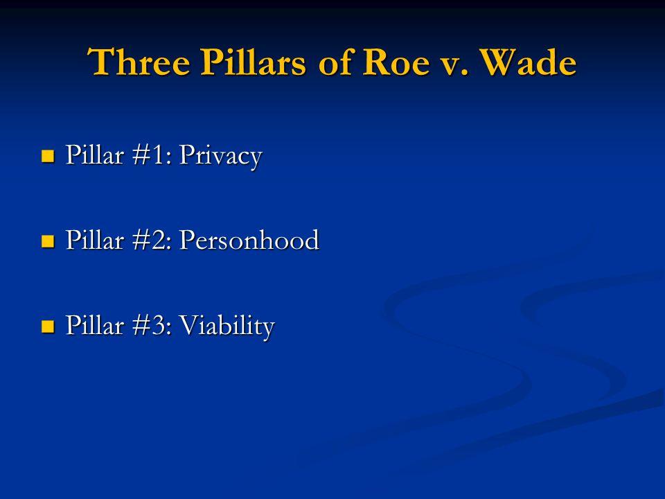 Three Pillars of Roe v. Wade Pillar #1: Privacy Pillar #1: Privacy Pillar #2: Personhood Pillar #2: Personhood Pillar #3: Viability Pillar #3: Viabili