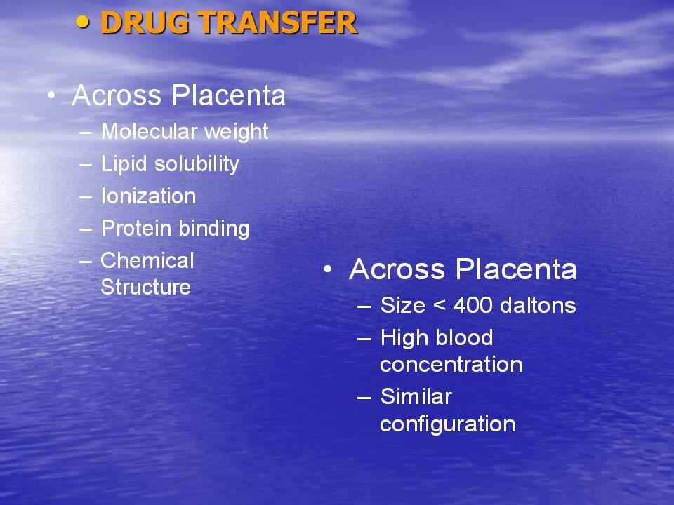 DRUG TRANSFER DRUG TRANSFER
