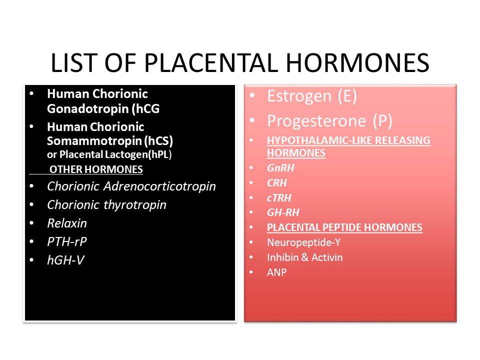 LIST OF PLACENTAL HORMONES Human Chorionic Gonadotropin (hCG Human Chorionic Somammotropin (hCS) or Placental Lactogen(hPL) OTHER HORMONES Chorionic Adrenocorticotropin Chorionic thyrotropin Relaxin PTH-rP hGH-V Human Chorionic Gonadotropin (hCG Human Chorionic Somammotropin (hCS) or Placental Lactogen(hPL) OTHER HORMONES Chorionic Adrenocorticotropin Chorionic thyrotropin Relaxin PTH-rP hGH-V Estrogen (E) Progesterone (P) HYPOTHALAMIC-LIKE RELEASING HORMONES GnRH CRH cTRH GH-RH PLACENTAL PEPTIDE HORMONES Neuropeptide-Y Inhibin & Activin ANP Estrogen (E) Progesterone (P) HYPOTHALAMIC-LIKE RELEASING HORMONES GnRH CRH cTRH GH-RH PLACENTAL PEPTIDE HORMONES Neuropeptide-Y Inhibin & Activin ANP
