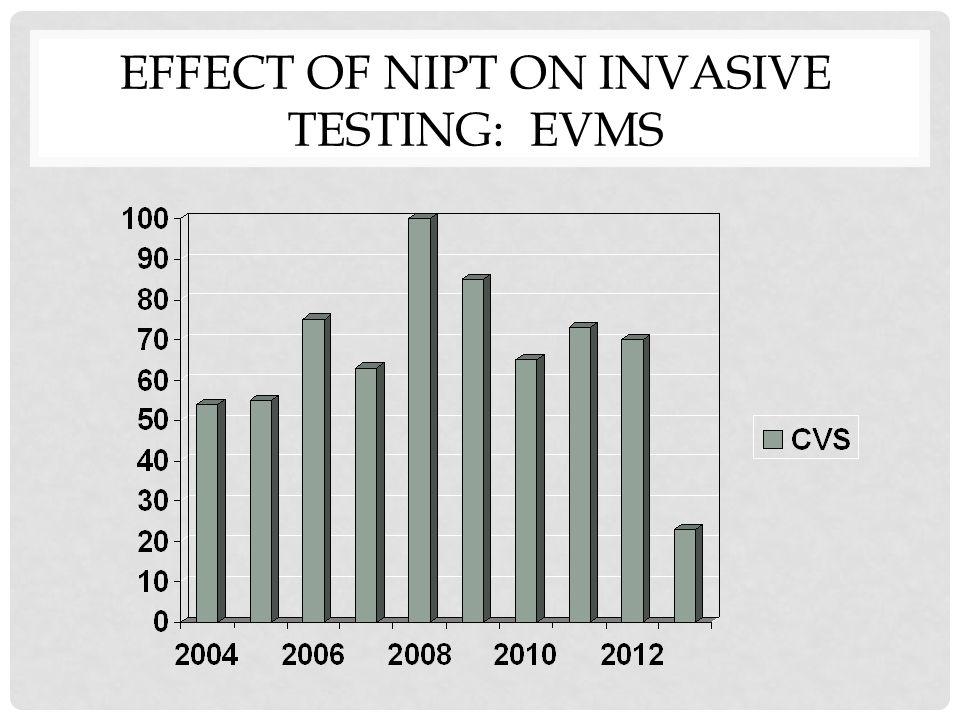 EFFECT OF NIPT ON INVASIVE TESTING: EVMS