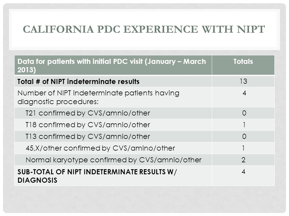 Data for patients with initial PDC visit (January – March 2013) Totals Total # of NIPT indeterminate results 13 Number of NIPT indeterminate patients
