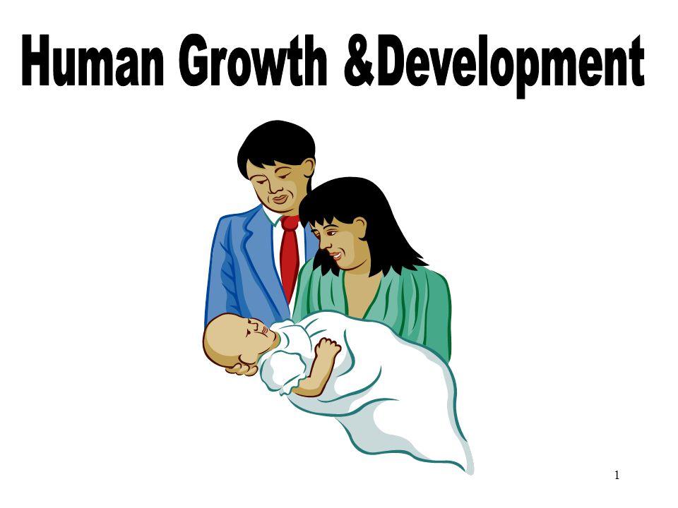1 Human Development