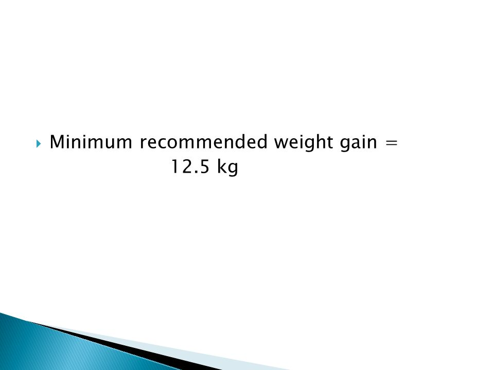  Minimum recommended weight gain = 12.5 kg