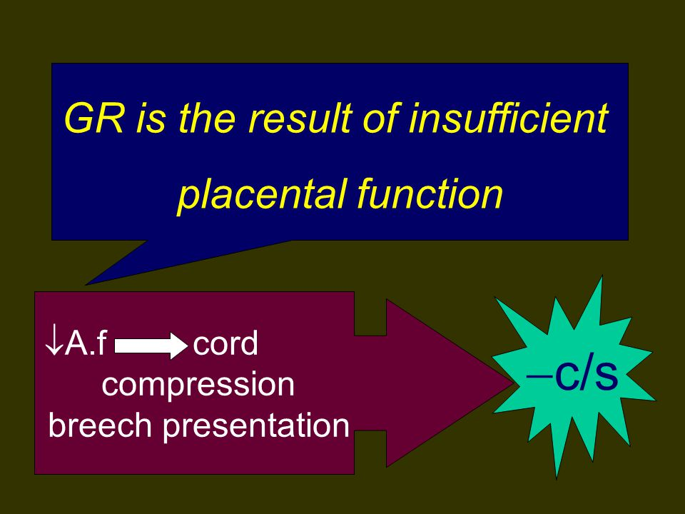 GR is the result of insufficient placental function  A.f cord compression breech presentation  c/s