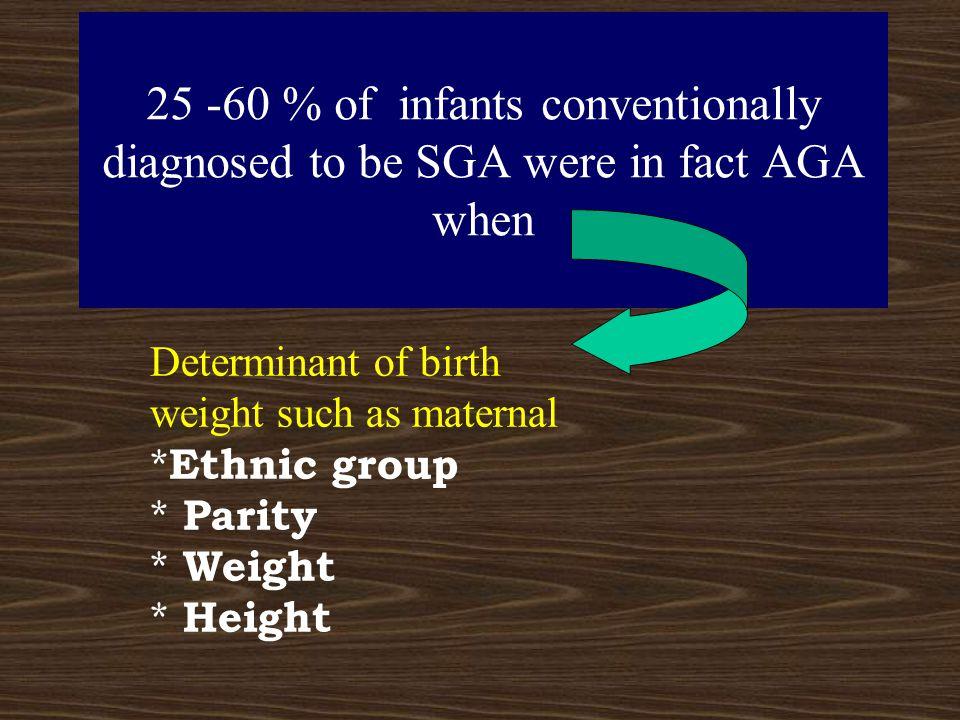 MORTALITY & MORBIDITY Fetal demise Birth asphyxia Meconium aspiration Neonatal hypoglycemia Hypothermia Abnormal neurological development