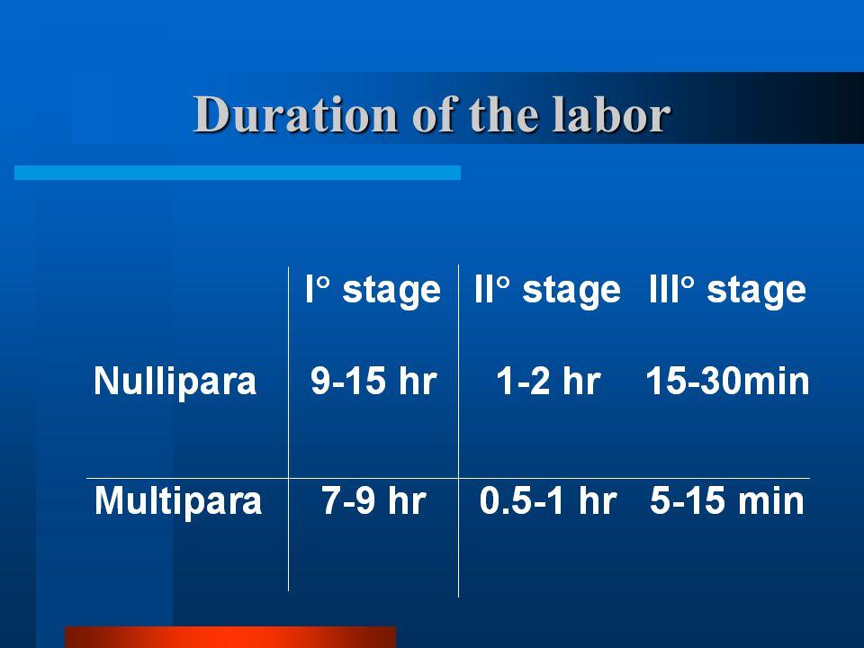 Dilatation of the cervix Nullipara: Nullipara: I - shortening II - dilatation of external os III - dilatation of internal os Multipara: Multipara: phases I, II and III occur together