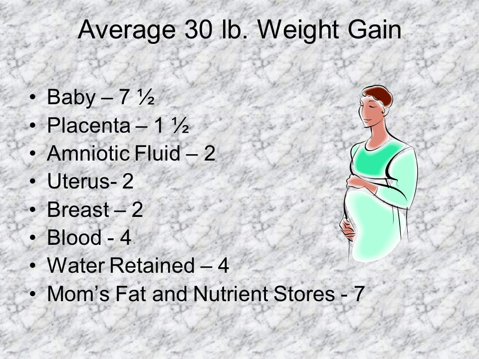 Average 30 lb. Weight Gain Baby – 7 ½ Placenta – 1 ½ Amniotic Fluid – 2 Uterus- 2 Breast – 2 Blood - 4 Water Retained – 4 Mom's Fat and Nutrient Store