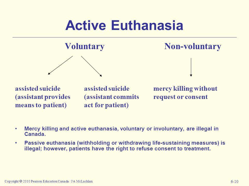 Copyright  2010 Pearson Education Canada / J A McLachlan 6-10 Active Euthanasia VoluntaryNon-voluntary Mercy killing and active euthanasia, voluntary or involuntary, are illegal in Canada.