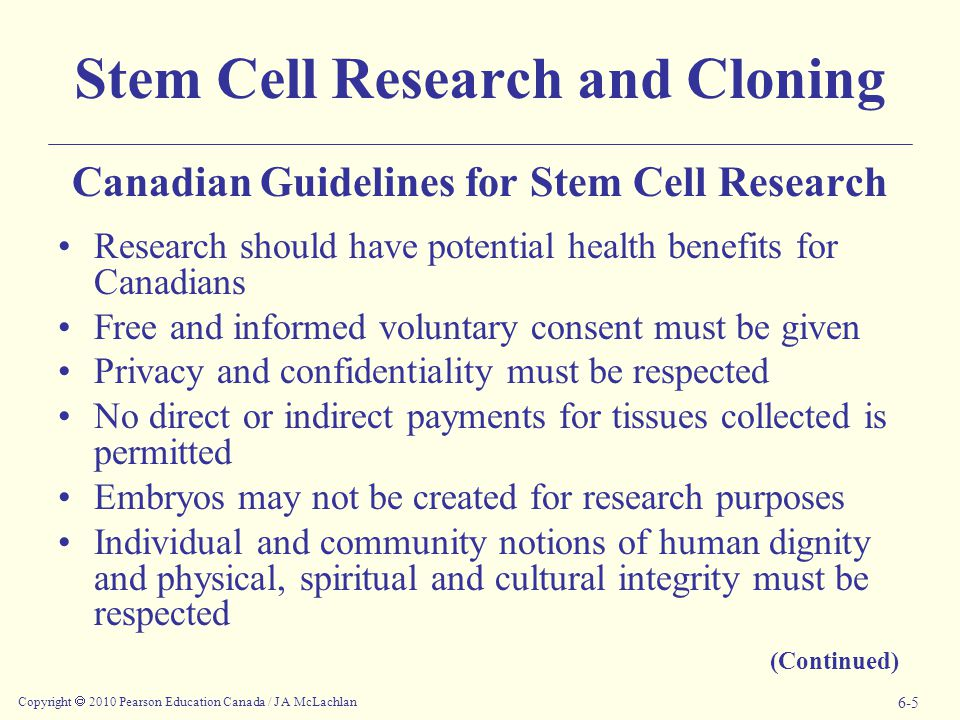 Copyright  2010 Pearson Education Canada / J A McLachlan 6-5 Stem Cell Research and Cloning Canadian Guidelines for Stem Cell Research Research should have potential health benefits for Canadians Free and informed voluntary consent must be given Privacy and confidentiality must be respected No direct or indirect payments for tissues collected is permitted Embryos may not be created for research purposes Individual and community notions of human dignity and physical, spiritual and cultural integrity must be respected (Continued)