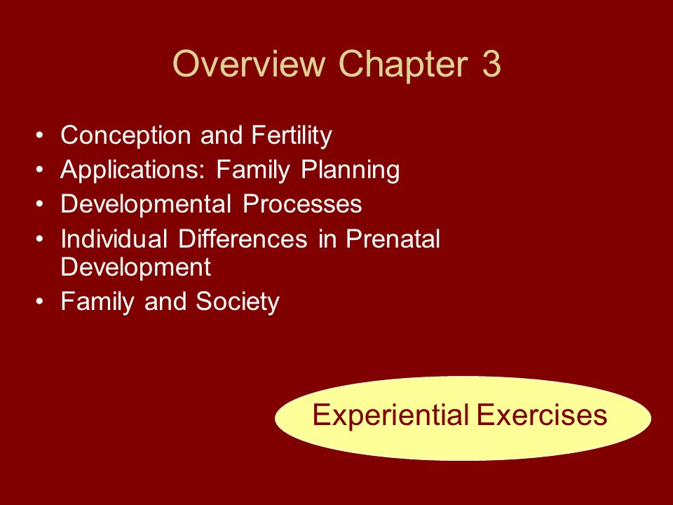Overview Chapter 3 Conception and Fertility Applications: Family Planning Developmental Processes Individual Differences in Prenatal Development Famil