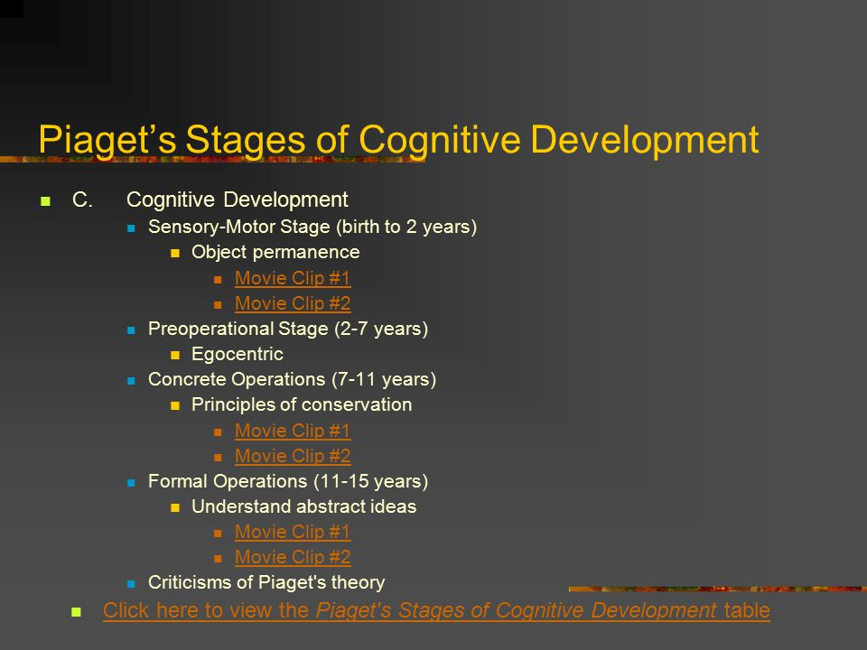 Piaget's Stages of Cognitive Development C.Cognitive Development Sensory-Motor Stage (birth to 2 years) Object permanence Movie Clip #1 Movie Clip #2 Preoperational Stage (2-7 years) Egocentric Concrete Operations (7-11 years) Principles of conservation Movie Clip #1 Movie Clip #2 Formal Operations (11-15 years) Understand abstract ideas Movie Clip #1 Movie Clip #2 Criticisms of Piaget s theory Click here to view the Piaget s Stages of Cognitive Development table Click here to view the Piaget s Stages of Cognitive Development table