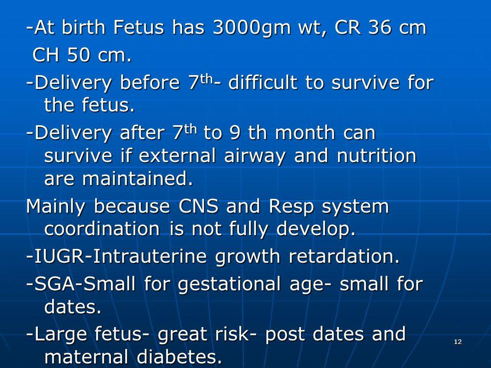 12 -At birth Fetus has 3000gm wt, CR 36 cm CH 50 cm.