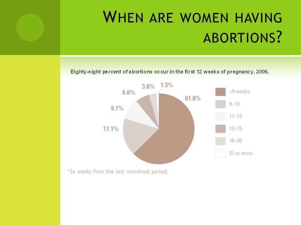 W HEN ARE WOMEN HAVING ABORTIONS ?