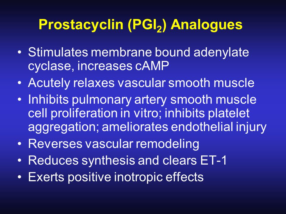 Prostacyclin (PGI 2 ) Analogues Stimulates membrane bound adenylate cyclase, increases cAMP Acutely relaxes vascular smooth muscle Inhibits pulmonary artery smooth muscle cell proliferation in vitro; inhibits platelet aggregation; ameliorates endothelial injury Reverses vascular remodeling Reduces synthesis and clears ET-1 Exerts positive inotropic effects