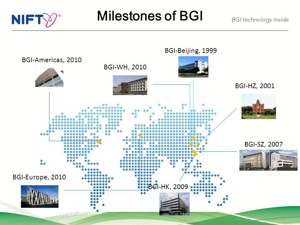 Milestones of BGI BGI-HZ, 2001 BGI-Beijing, 1999 BGI-WH, 2010 BGI-SZ, 2007 BGI-HK, 2009 BGI-Americas, 2010 BGI-Europe, 2010