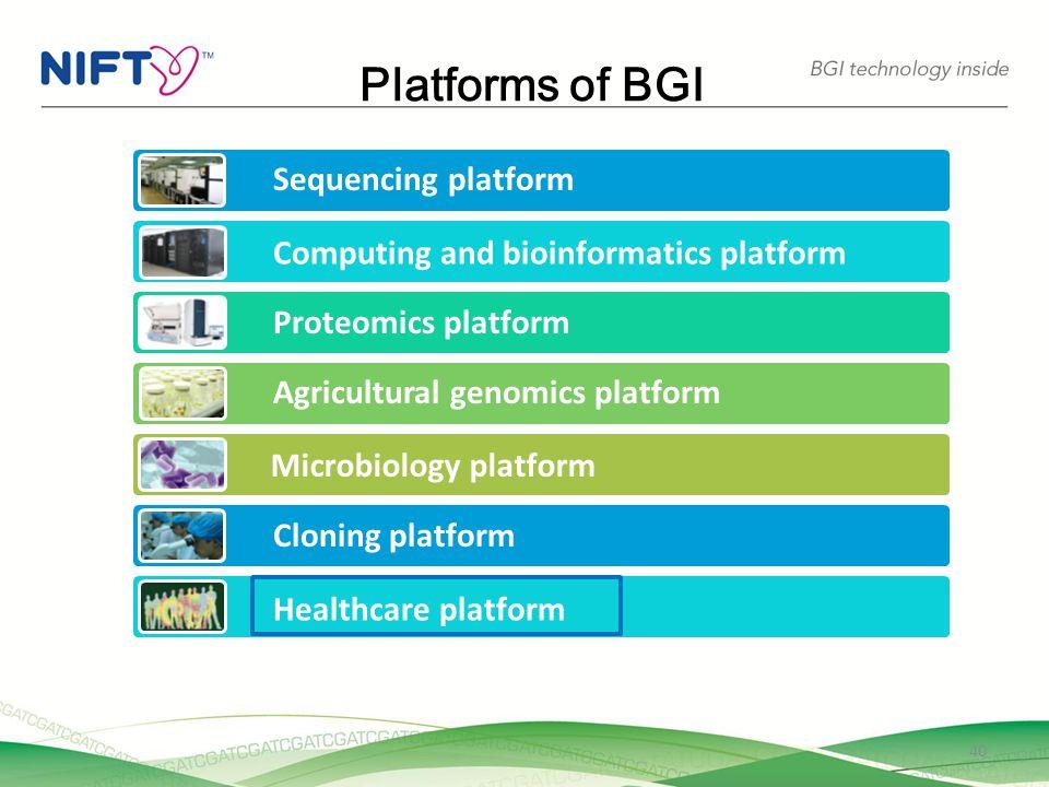 Platforms of BGI 40 Computing and bioinformatics platform Sequencing platform Agricultural genomics platform Cloning platform Healthcare platform Microbiology platform Proteomics platform