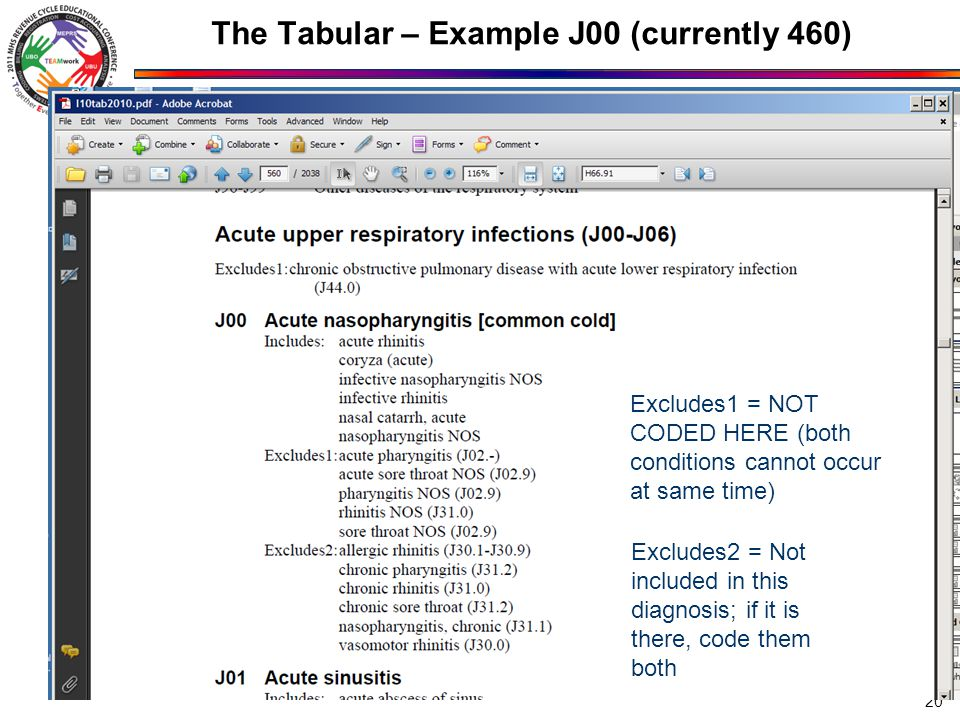 The Tabular – Example J00 (currently 460) 20 Excludes1 = NOT CODED HERE (both conditions cannot occur at same time) Excludes2 = Not included in this diagnosis; if it is there, code them both