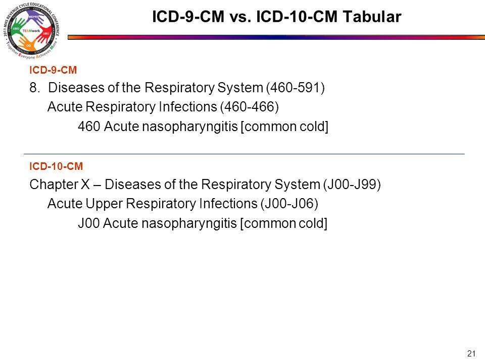 ICD-9-CM vs. ICD-10-CM Tabular ICD-9-CM 8.