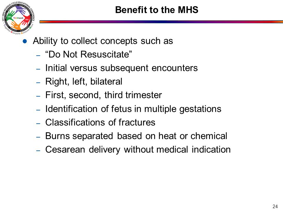 Benefit to the MHS Ability to collect concepts such as – Do Not Resuscitate – Initial versus subsequent encounters – Right, left, bilateral – First, second, third trimester – Identification of fetus in multiple gestations – Classifications of fractures – Burns separated based on heat or chemical – Cesarean delivery without medical indication 24