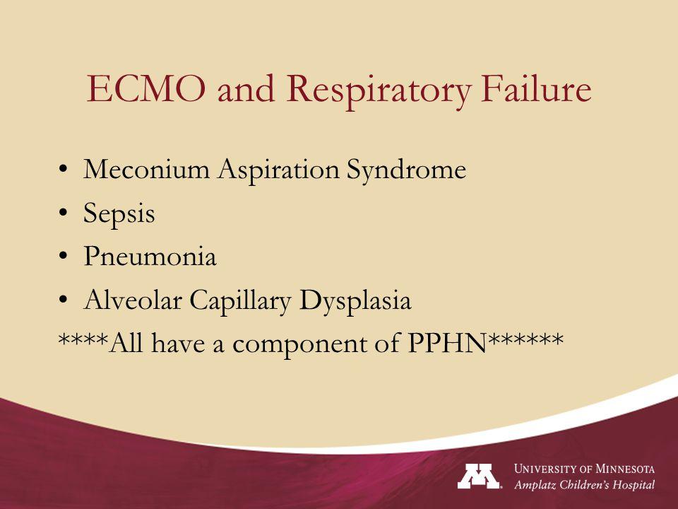ECMO and Respiratory Failure Meconium Aspiration Syndrome Sepsis Pneumonia Alveolar Capillary Dysplasia ****All have a component of PPHN******
