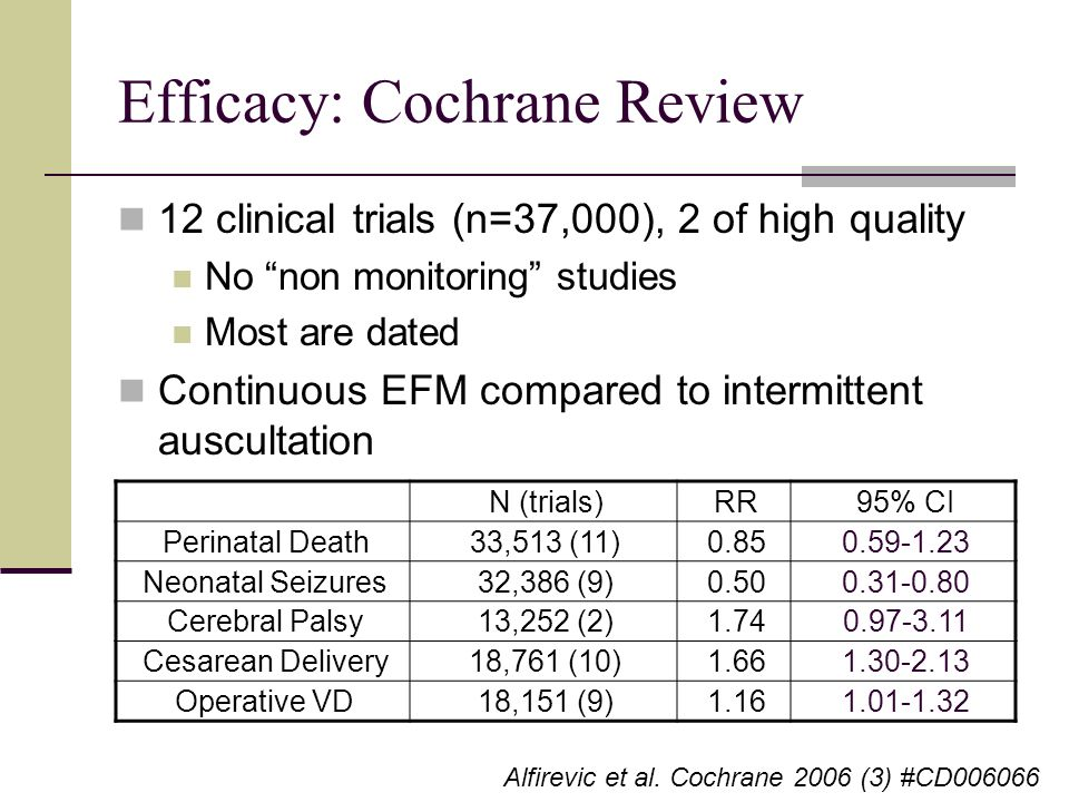 """Efficacy: Cochrane Review 12 clinical trials (n=37,000), 2 of high quality No """"non monitoring"""" studies Most are dated Continuous EFM compared to inter"""