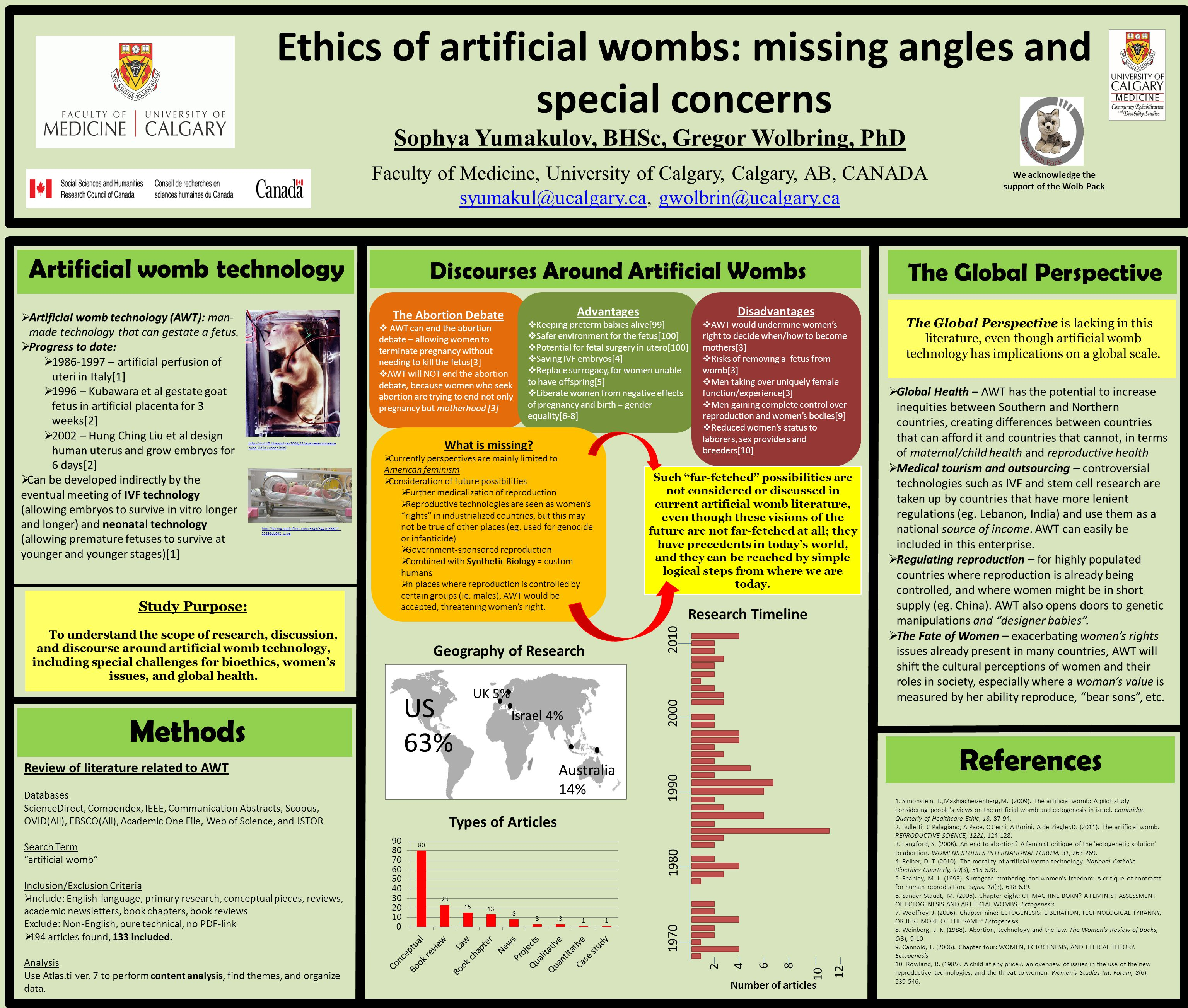 Ethics of artificial wombs: missing angles and special concerns Faculty of Medicine, University of Calgary, Calgary, AB, CANADA syumakul@ucalgary.casyumakul@ucalgary.ca, gwolbrin@ucalgary.cagwolbrin@ucalgary.ca Sophya Yumakulov, BHSc, Gregor Wolbring, PhD Discourses Around Artificial Wombs The Global Perspective Artificial womb technology  Artificial womb technology (AWT): man- made technology that can gestate a fetus.