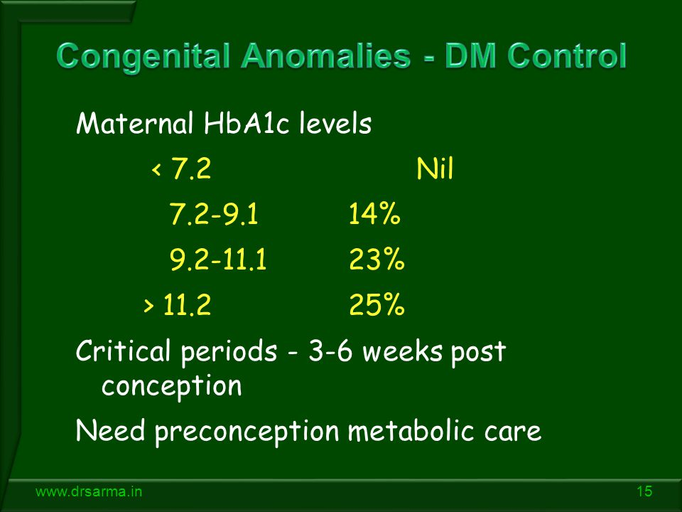 15www.drsarma.in Maternal HbA1c levels < 7.2Nil 7.2-9.114% 9.2-11.123% > 11.225% Critical periods - 3-6 weeks post conception Need preconception metabolic care