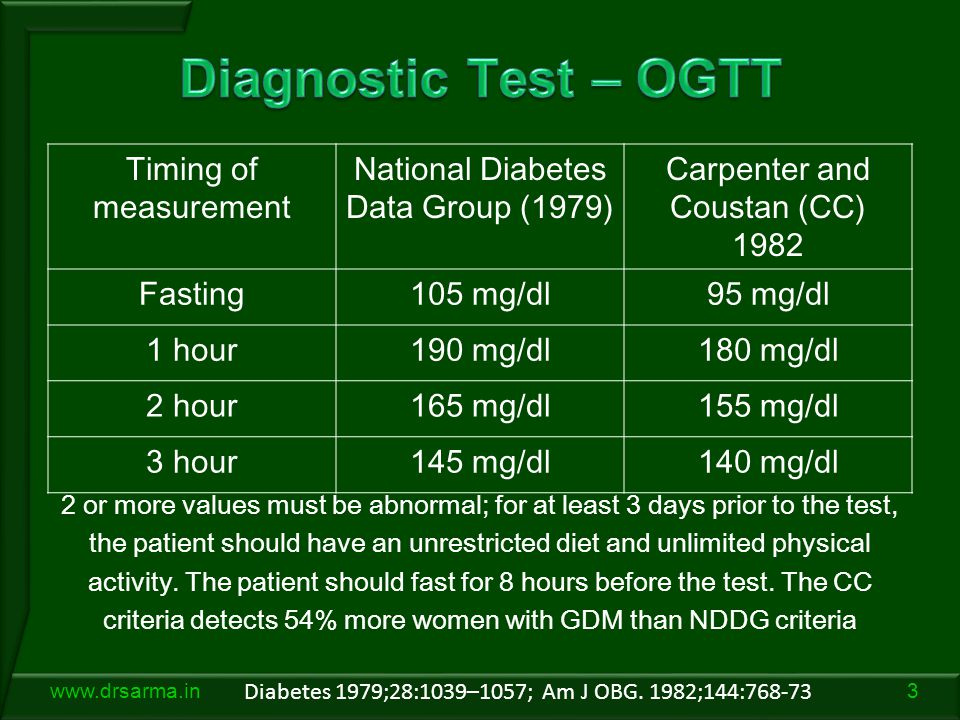3www.drsarma.in Timing of measurement National Diabetes Data Group (1979) Carpenter and Coustan (CC) 1982 Fasting105 mg/dl95 mg/dl 1 hour190 mg/dl180 mg/dl 2 hour165 mg/dl155 mg/dl 3 hour145 mg/dl140 mg/dl Diabetes 1979;28:1039–1057; Am J OBG.