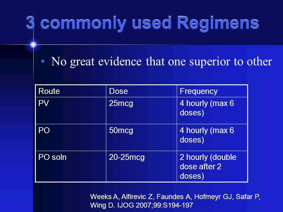 3 commonly used Regimens No great evidence that one superior to other RouteDoseFrequency PV25mcg4 hourly (max 6 doses) PO50mcg4 hourly (max 6 doses) PO soln20-25mcg2 hourly (double dose after 2 doses) Weeks A, Alfirevic Z, Faundes A, Hofmeyr GJ, Safar P, Wing D.