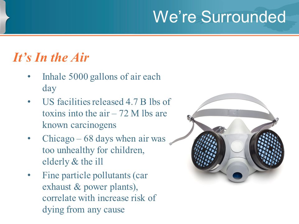 We're Surrounded It's In the Air Inhale 5000 gallons of air each day US facilities released 4.7 B lbs of toxins into the air – 72 M lbs are known carcinogens Chicago – 68 days when air was too unhealthy for children, elderly & the ill Fine particle pollutants (car exhaust & power plants), correlate with increase risk of dying from any cause