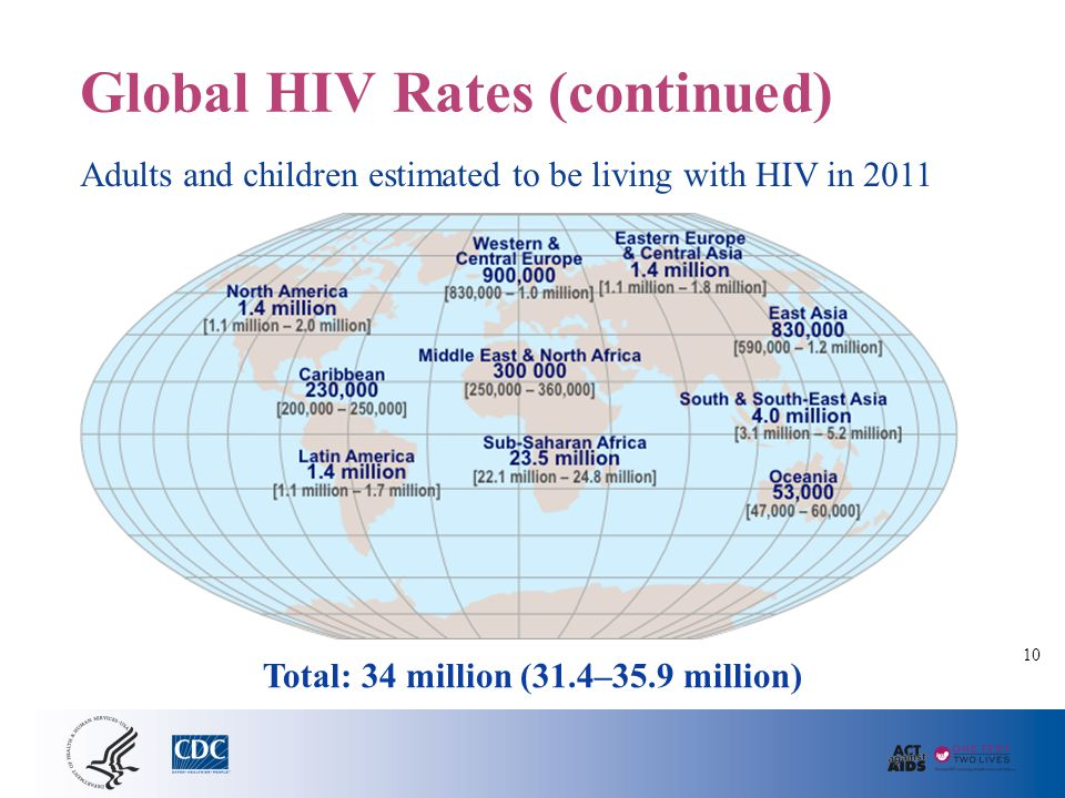 Global HIV Rates (continued) Adults and children estimated to be living with HIV in 2011 Total: 34 million (31.4–35.9 million) 10