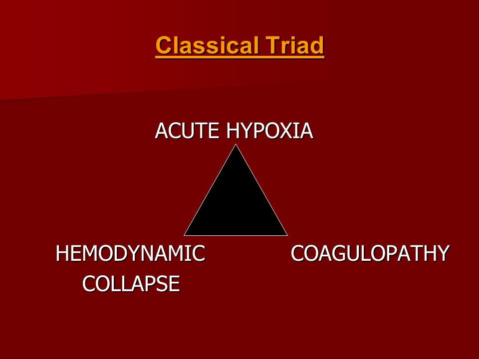 Classical Triad ACUTE HYPOXIA ACUTE HYPOXIA HEMODYNAMIC COAGULOPATHY HEMODYNAMIC COAGULOPATHY COLLAPSE COLLAPSE