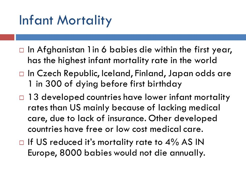 Infant Mortality  In Afghanistan 1in 6 babies die within the first year, has the highest infant mortality rate in the world  In Czech Republic, Icel