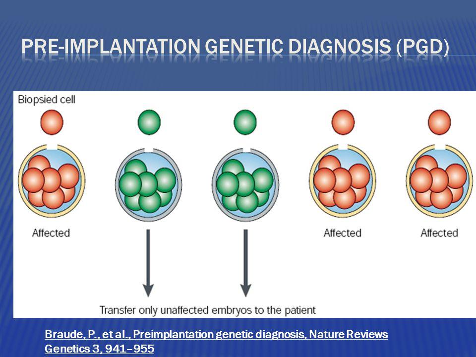 Braude, P., et al., Preimplantation genetic diagnosis, Nature Reviews Genetics 3, 941–955