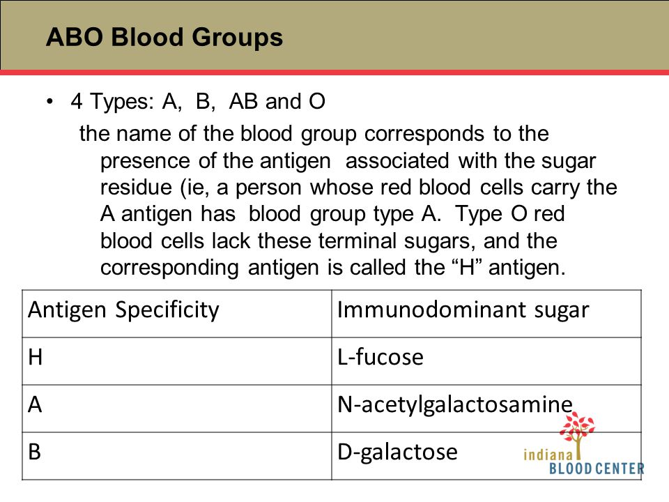 ABO Blood Groups 4 Types: A, B, AB and O the name of the blood group corresponds to the presence of the antigen associated with the sugar residue (ie,