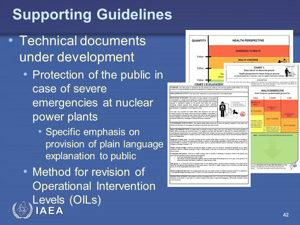 Supporting Guidelines Technical documents under development Protection of the public in case of severe emergencies at nuclear power plants Specific em