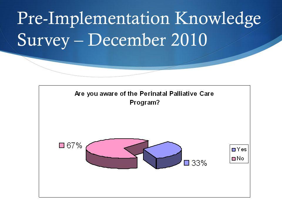 Pre-Implementation Knowledge Survey – December 2010