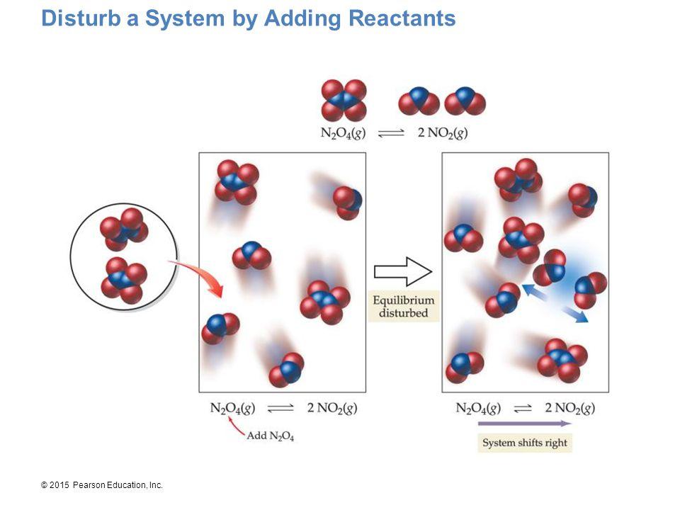 © 2015 Pearson Education, Inc. Disturb a System by Adding Reactants