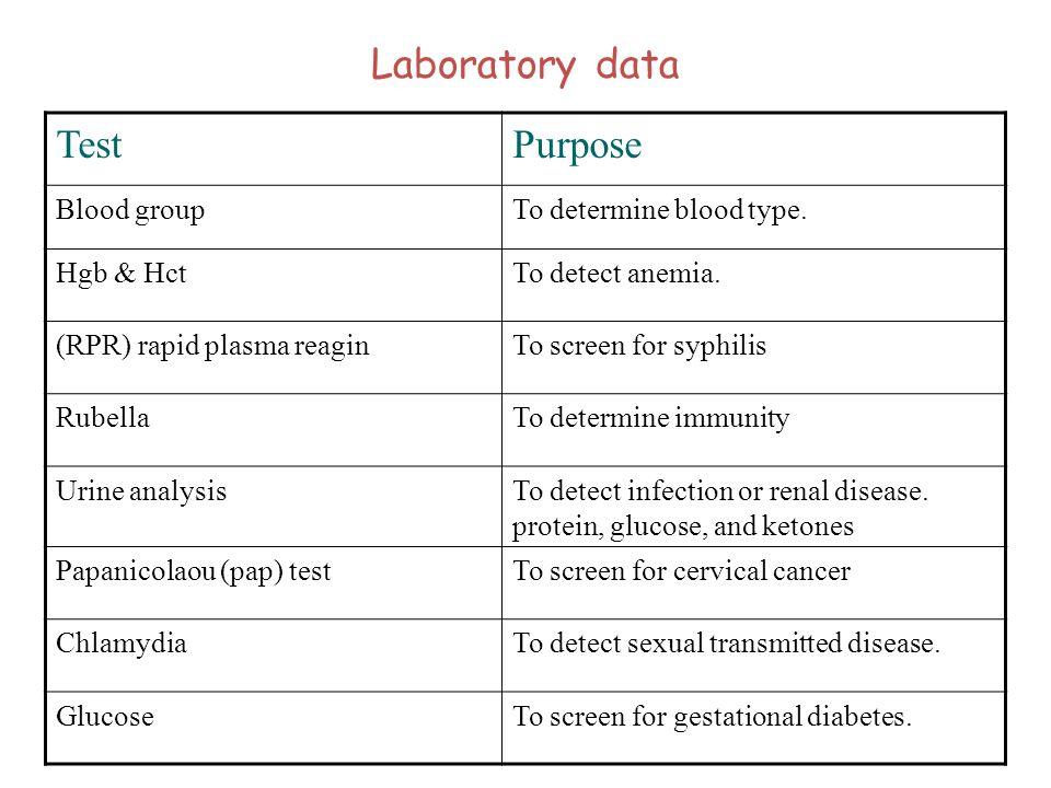 Laboratory data TestPurpose Blood groupTo determine blood type. Hgb & HctTo detect anemia. (RPR) rapid plasma reaginTo screen for syphilis RubellaTo d