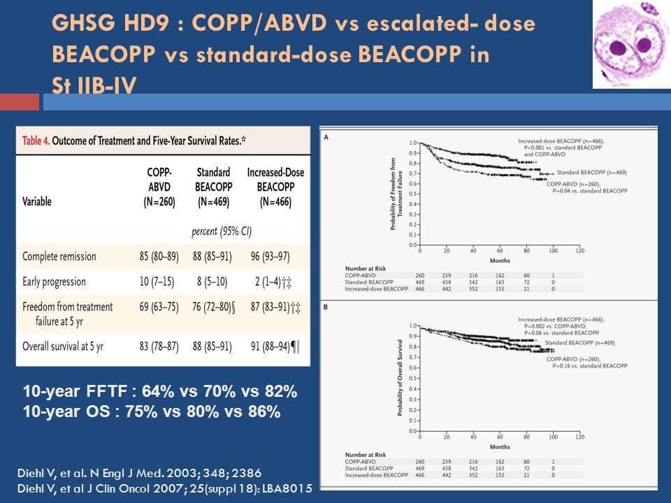 GHSG HD9 : COPP/ABVD vs escalated- dose BEACOPP vs standard-dose BEACOPP in St IIB-IV Diehl V, et al.