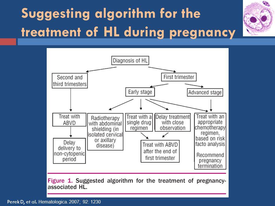 Suggesting algorithm for the treatment of HL during pregnancy Perek D, et al.