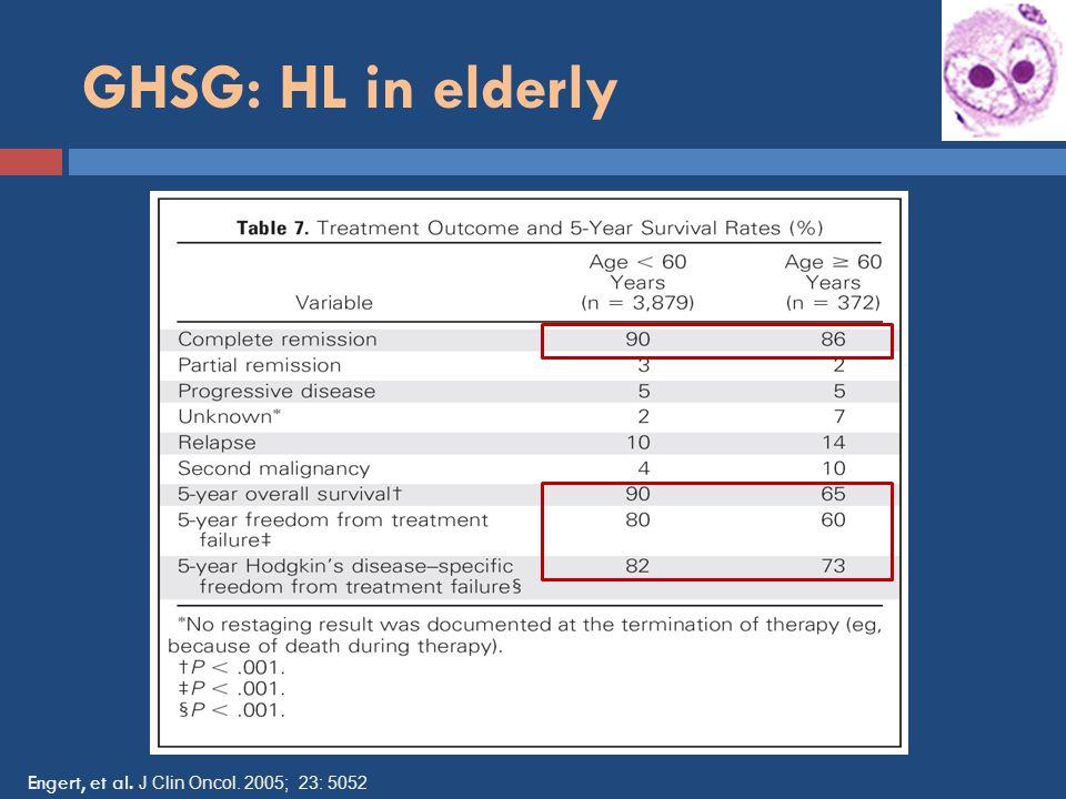 GHSG: HL in elderly