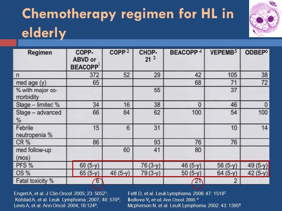 Chemotherapy regimen for HL in elderly Engert A, et al.