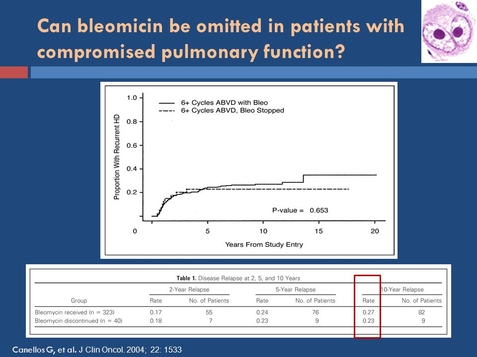 Can bleomicin be omitted in patients with compromised pulmonary function.