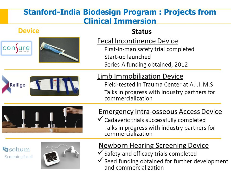 Status 1. Fecal Incontinence Device First-in-man safety trial completed Start-up launched Series A funding obtained, 2012 2. Limb Immobilization Devic