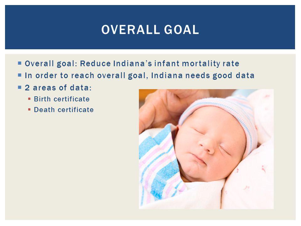 4.County health department receives birth registration data 5.