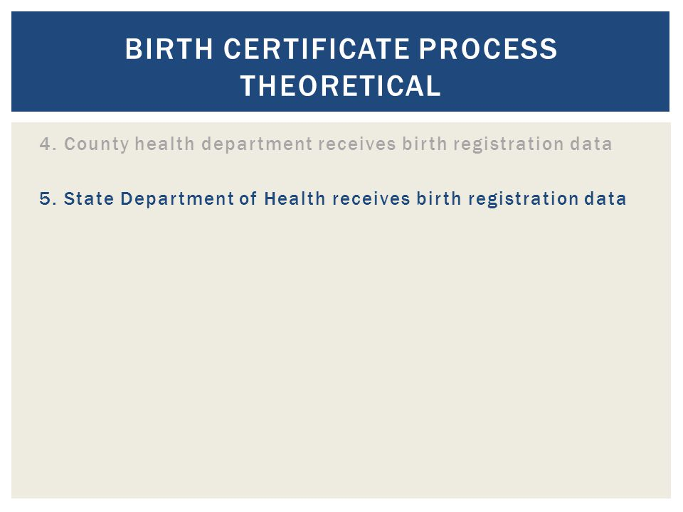 4. County health department receives birth registration data 5.