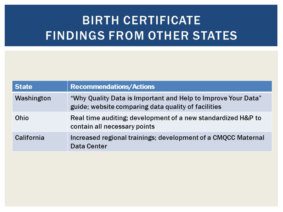 BIRTH CERTIFICATE FINDINGS FROM OTHER STATES StateRecommendations/Actions Washington Why Quality Data is Important and Help to Improve Your Data guide; website comparing data quality of facilities OhioReal time auditing; development of a new standardized H&P to contain all necessary points CaliforniaIncreased regional trainings; development of a CMQCC Maternal Data Center